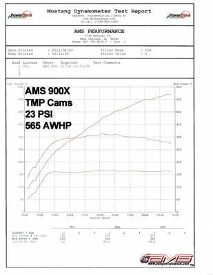 Featured Vehicles - Mitsubishi - AMS TMP EVO X Camshafts