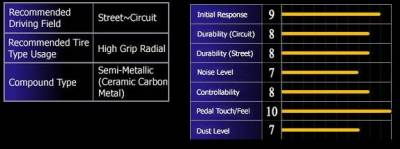 Endless  - Endless MXRS EP240 / EP241 Brake Pads Front / Rear Set Mazda Miata 90-93 - Image 3