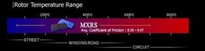 Endless  - Endless MXRS EP240 / EP241 Brake Pads Front / Rear Set Mazda Miata 90-93 - Image 2